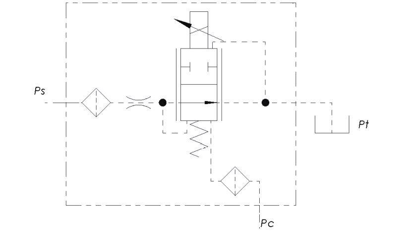 PTO valve